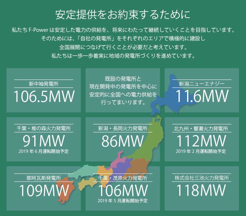 F-Powerは、既設の発電所と現在開発中の発電所を中心に安定的に全国への電力供給を行ってまいります。
